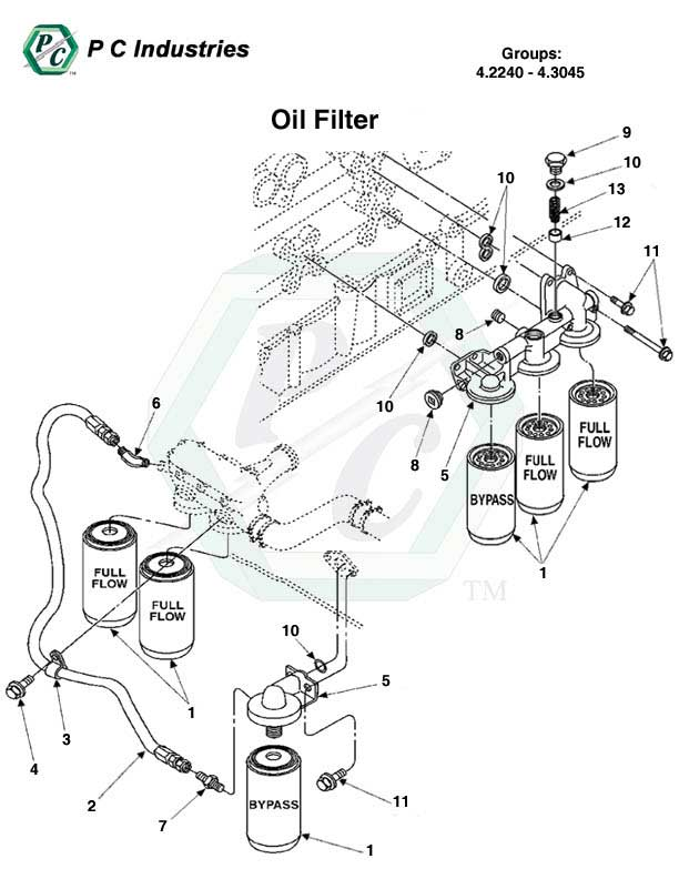 Oil Filter - Series 60 Detroit Diesel Engines Catalog Page 184