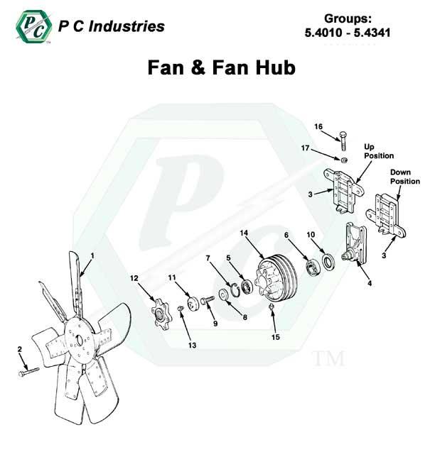 fan  u0026 fan hub