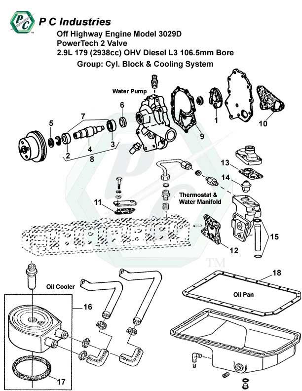 off highway engine model 3029d powertech 2 valve 2 9l 179