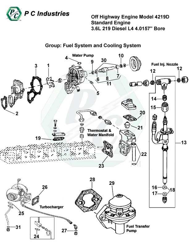 off highway engine model 4219d standard engine 219. Black Bedroom Furniture Sets. Home Design Ideas