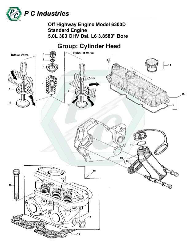 Off Highway Engine Model 6303d Standard Engine 5 0l 303