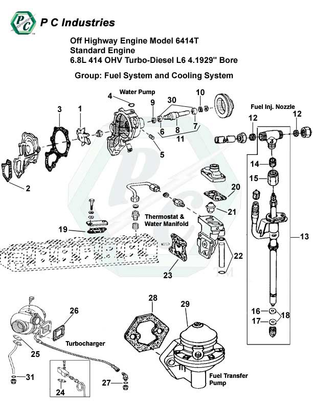 off highway engine model 6414t standard engine 6 8l 414 ohv turbo-diesel l6 4 1929 u0026quot  bore