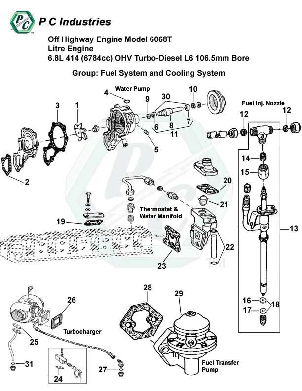 off highway engine model 6068t litre engine 6 8l 414