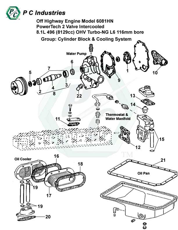Off Highway Engine Model 6081hn Powertech 2 Valve Intercooled 8 1l 496  8129cc  Ohv Turbo