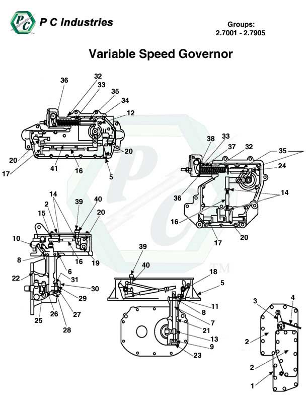 variable speed governor