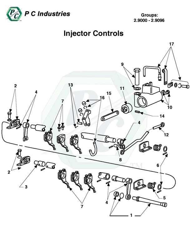 injector controls