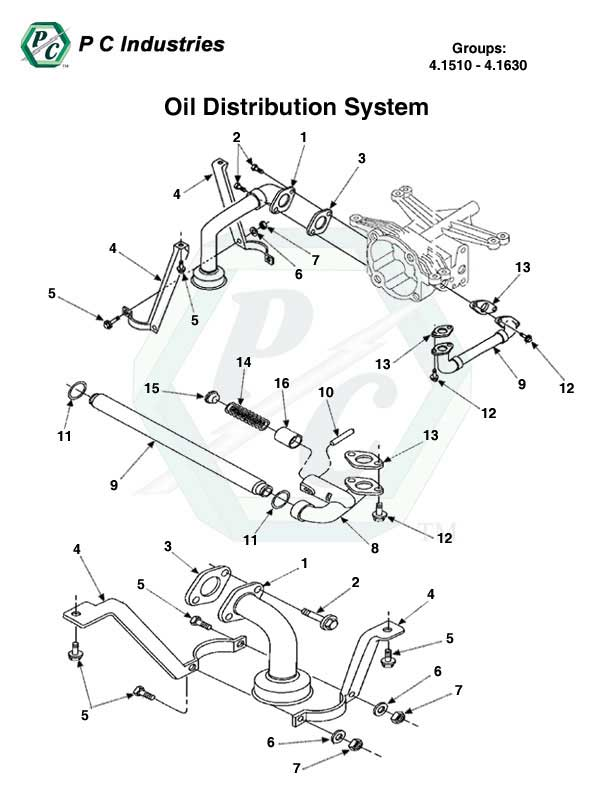 oil distributioin system