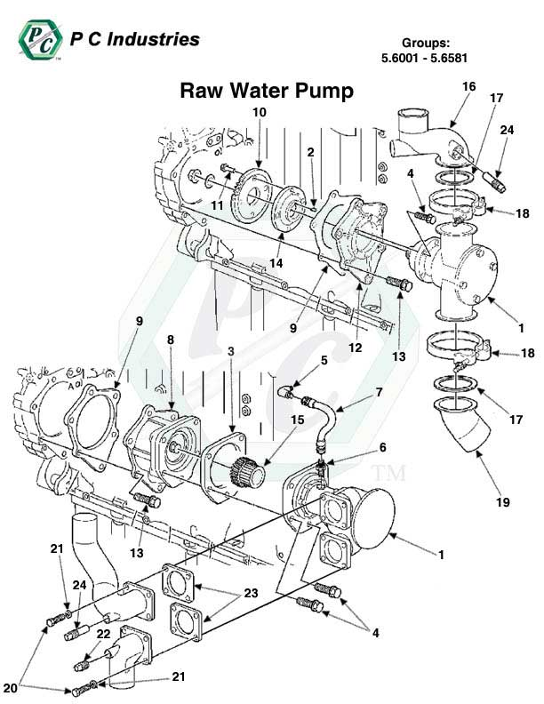 Raw Water Pump