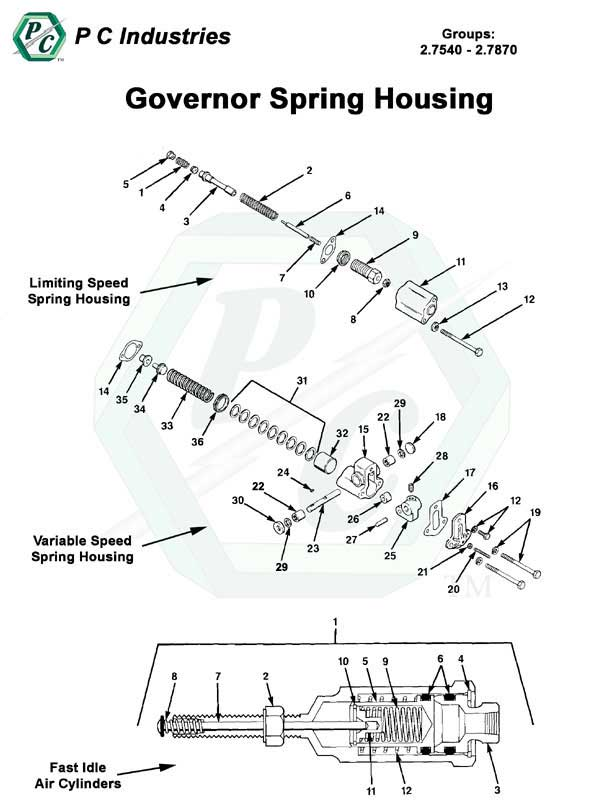 variable speed spring housing