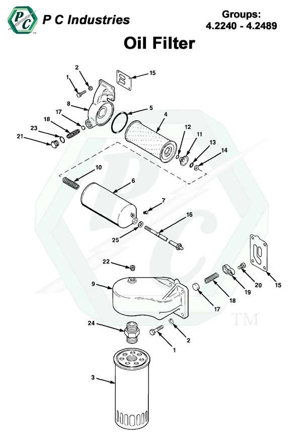 Oil Filter Series V 71 Detroit Diesel Engines Catalog