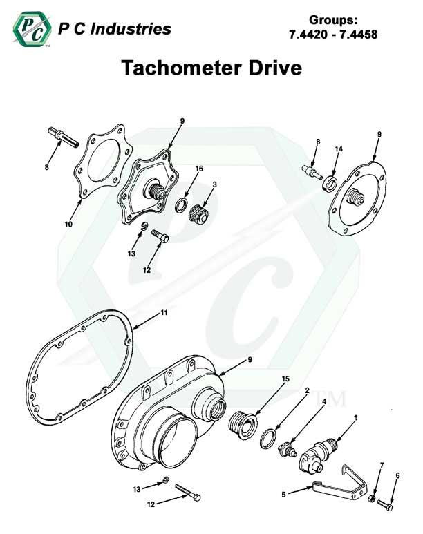 tachometer drive