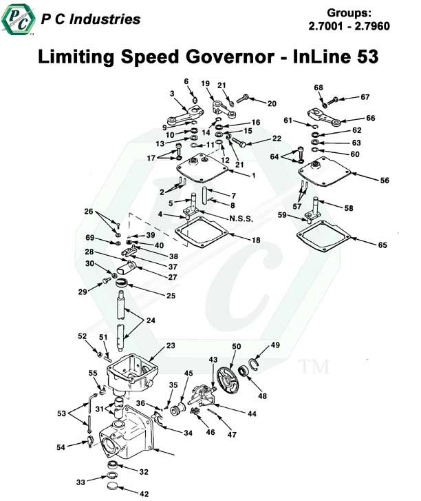 limiting speed governor
