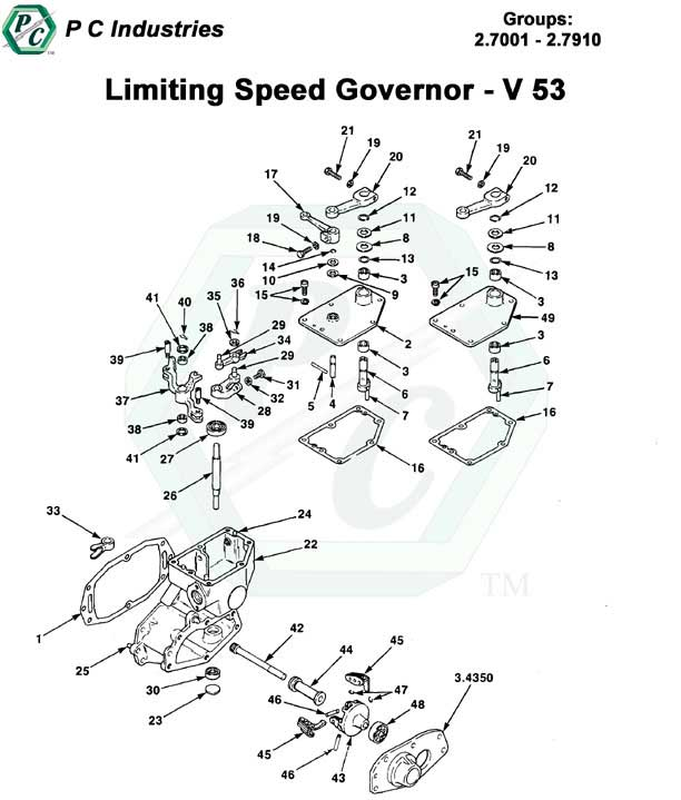 53_limiting_gov_v53_pg53-57.jpg - Diagram