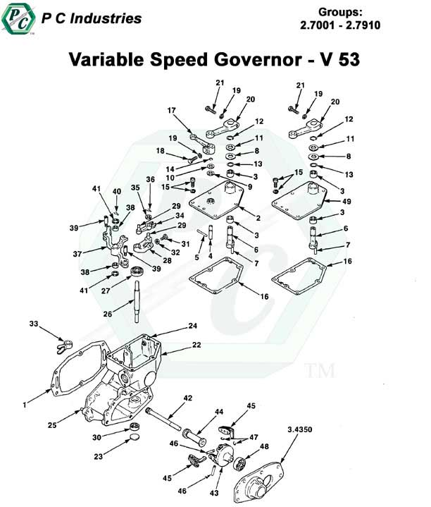 53_variable_gov_v53_pg58-60.jpg - Diagram
