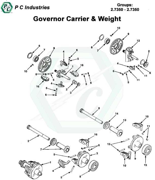 governor carrier  u0026 weight