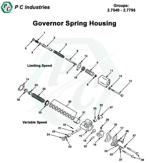 53_gov_spring_housing_pg65-68.jpg - Diagram