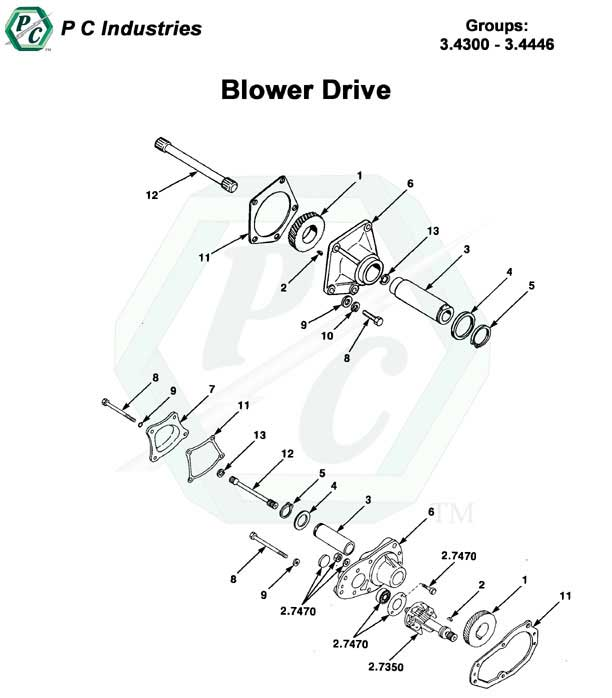 blower drive