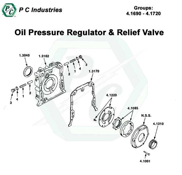 Oil Pressure Regulator Amp Relief Valve Groups 4 1690