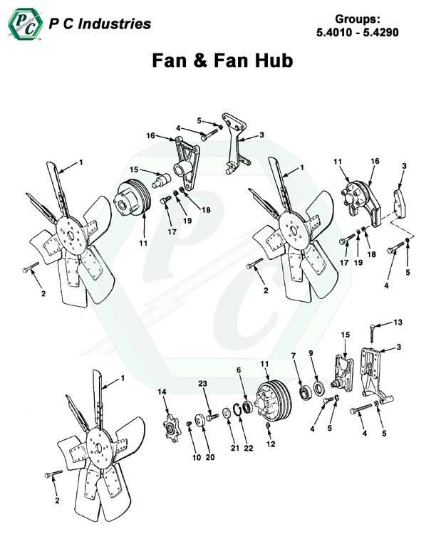 Genx Engine Fan