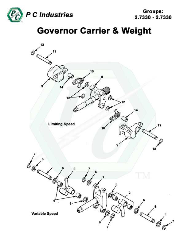 il71_governor_weight_pg59-62.jpg - Diagram