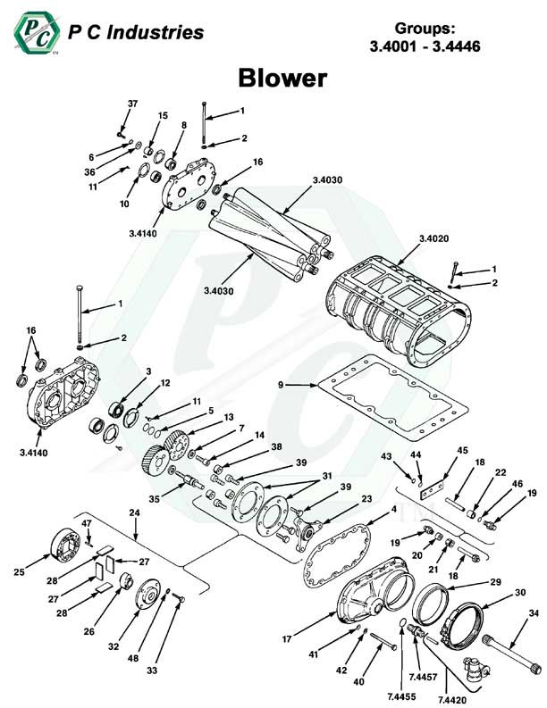 Torque Power Diagram