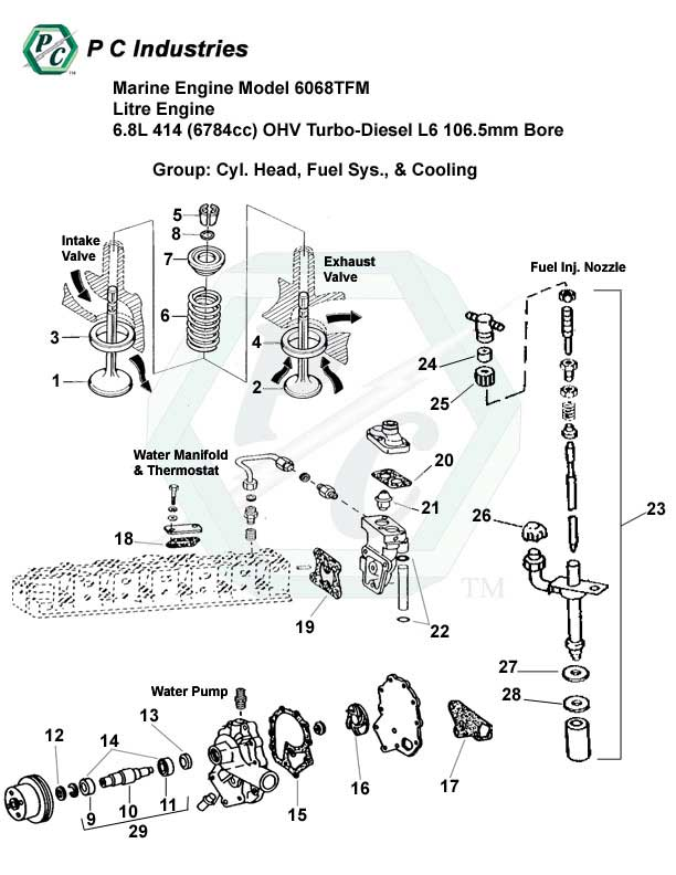 Marine Engine Model 6068tfm Litre Engine 6 8l 414  6784cc