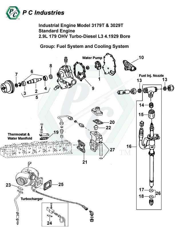 industrial engine model 3179t  u0026 3029t standard engine 2 9l