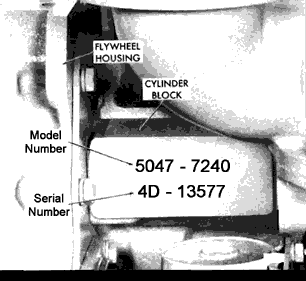 In Line 53 Series Detroit Sel Model Number Location