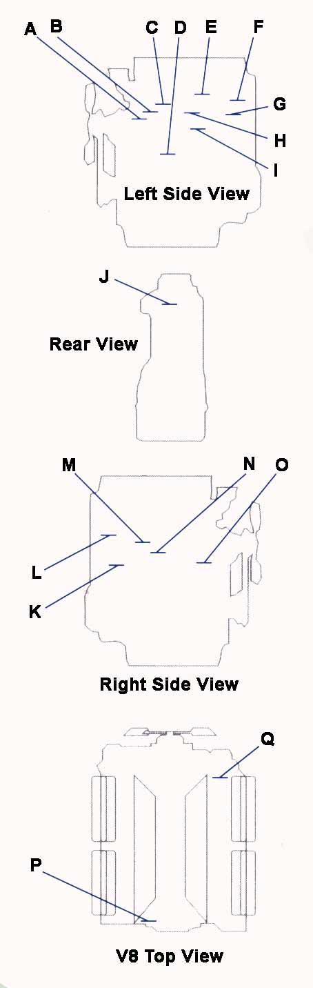 Perkins Engine Number And Number Location Guide